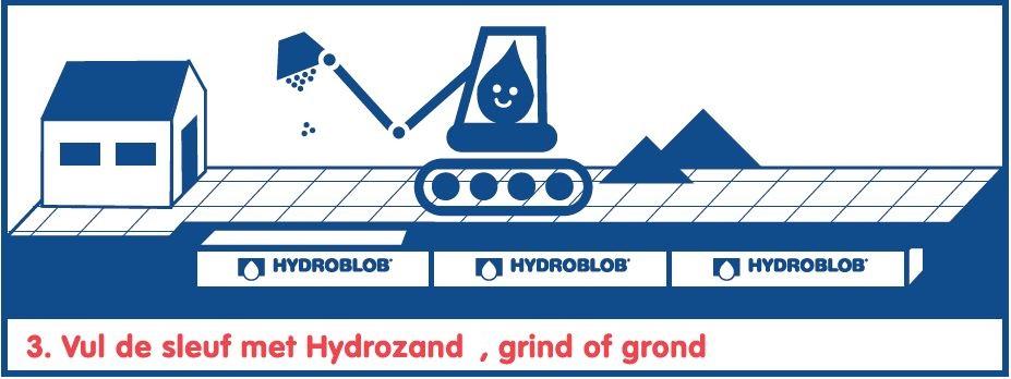 hydroblob illustratie3van4R